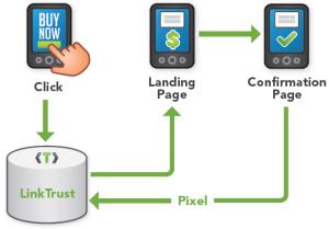 Conversion Tracking Pixel Img